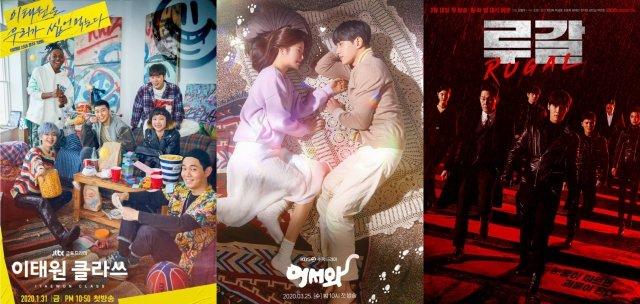 Webtoon-Based Dramas Gain Popularity