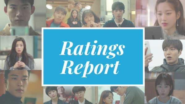 Drama Ratings for the week of Sep 13-19, 2021