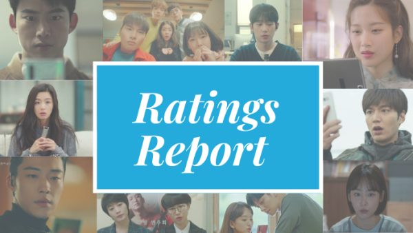 Drama viewership ratings for the week of Oct. 4-10, 2021